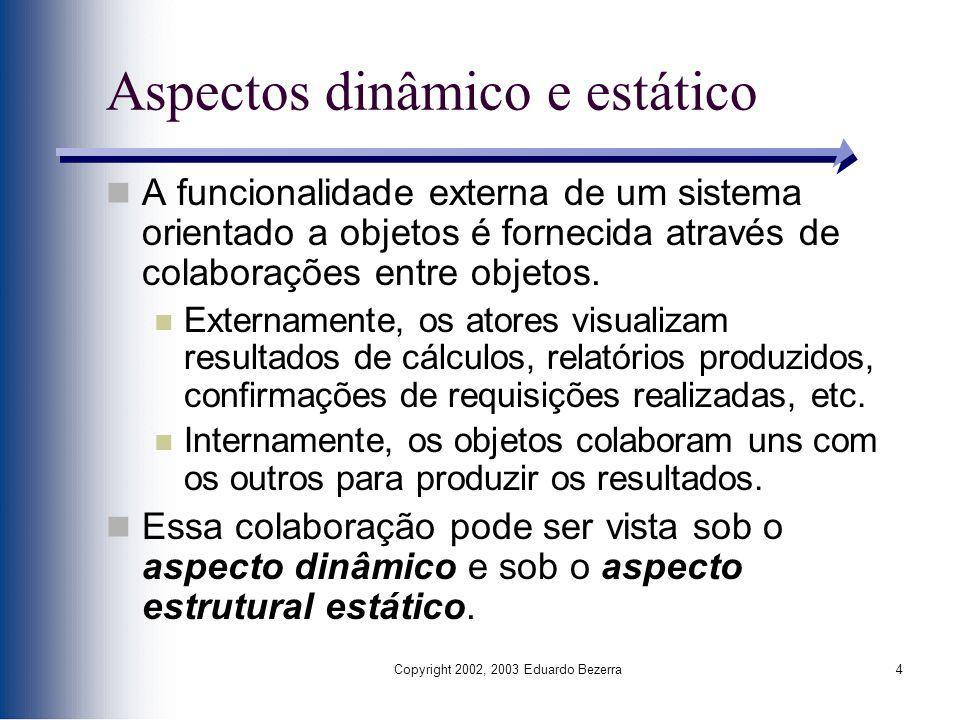 Copyright 2002, 2003 Eduardo Bezerra4 A funcionalidade externa de um sistema orientado a objetos é fornecida através de colaborações entre objetos. Ex