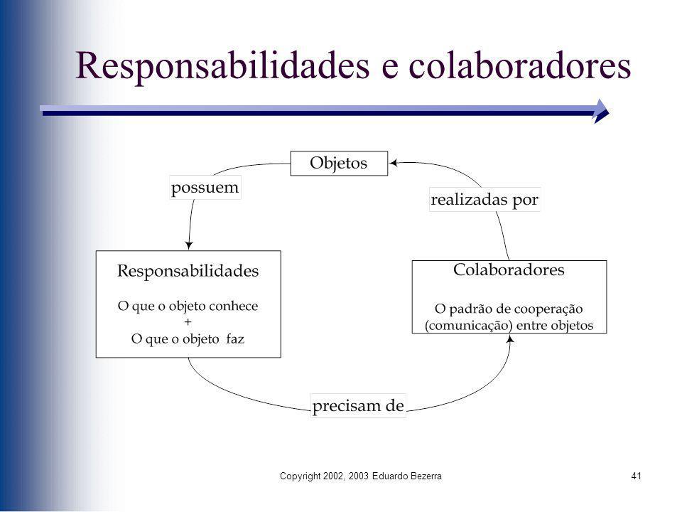 Copyright 2002, 2003 Eduardo Bezerra41 Responsabilidades e colaboradores