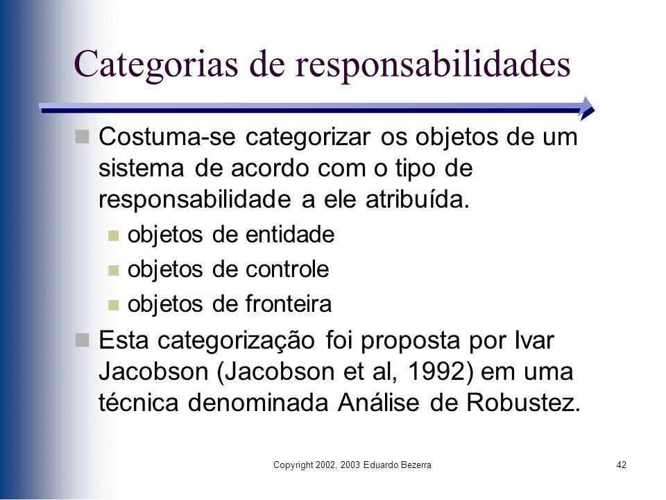 Copyright 2002, 2003 Eduardo Bezerra42 Categorias de responsabilidades Costuma-se categorizar os objetos de um sistema de acordo com o tipo de respons