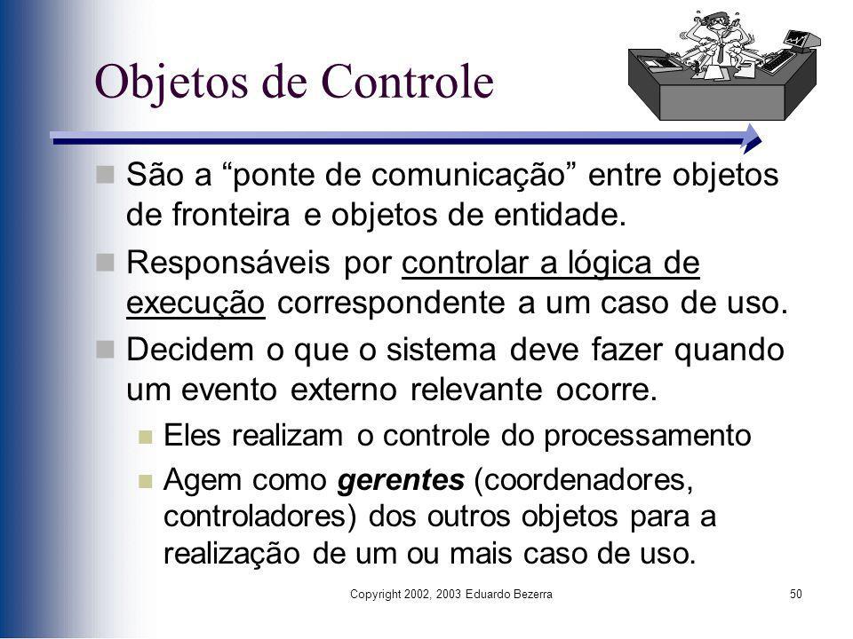 Copyright 2002, 2003 Eduardo Bezerra50 Objetos de Controle São a ponte de comunicação entre objetos de fronteira e objetos de entidade. Responsáveis p