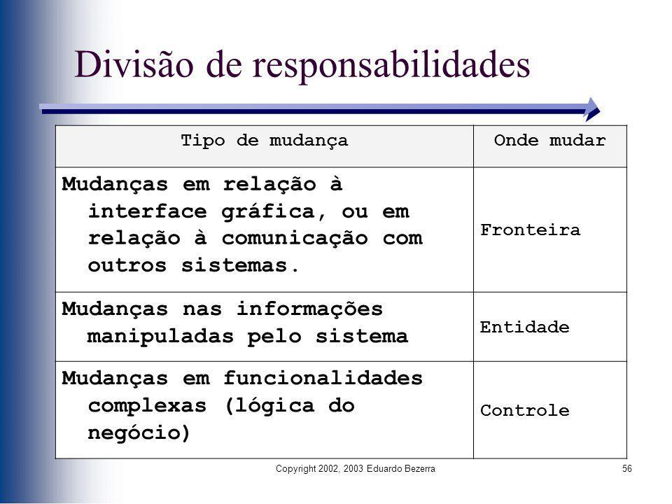 Copyright 2002, 2003 Eduardo Bezerra56 Divisão de responsabilidades Tipo de mudançaOnde mudar Mudanças em relação à interface gráfica, ou em relação à