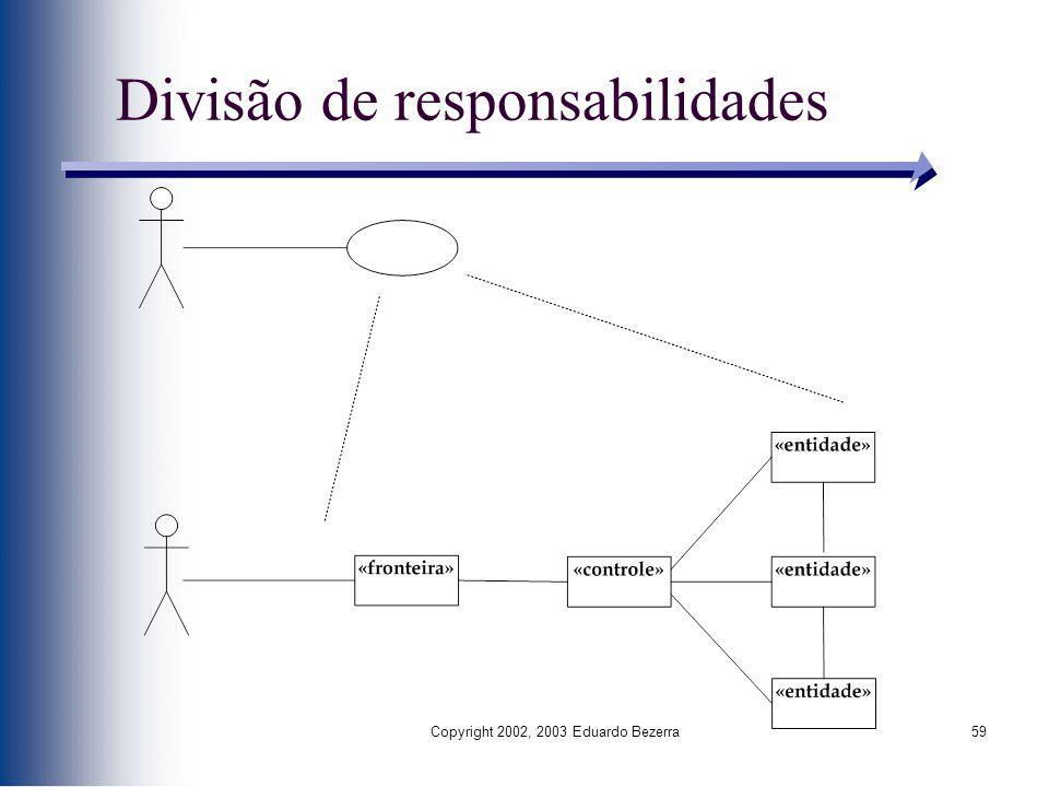 Copyright 2002, 2003 Eduardo Bezerra59 Divisão de responsabilidades