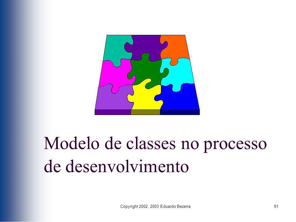 Copyright 2002, 2003 Eduardo Bezerra81 Modelo de classes no processo de desenvolvimento