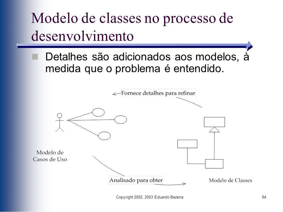 Copyright 2002, 2003 Eduardo Bezerra84 Modelo de classes no processo de desenvolvimento Detalhes são adicionados aos modelos, à medida que o problema