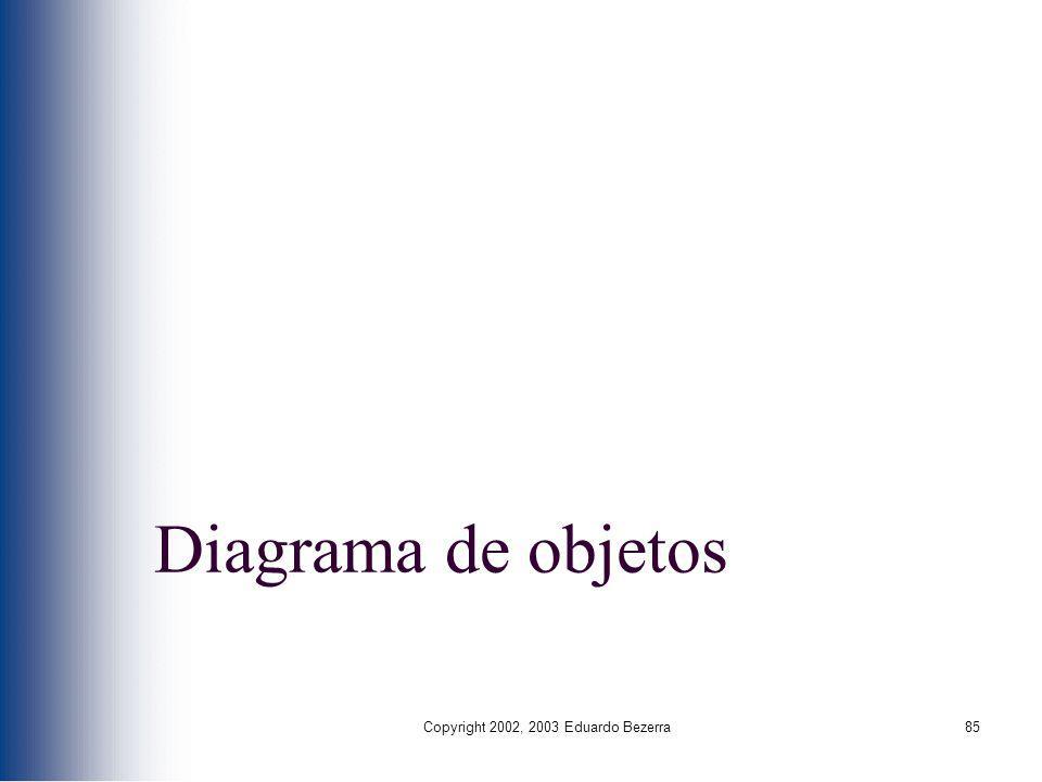 Copyright 2002, 2003 Eduardo Bezerra85 Diagrama de objetos