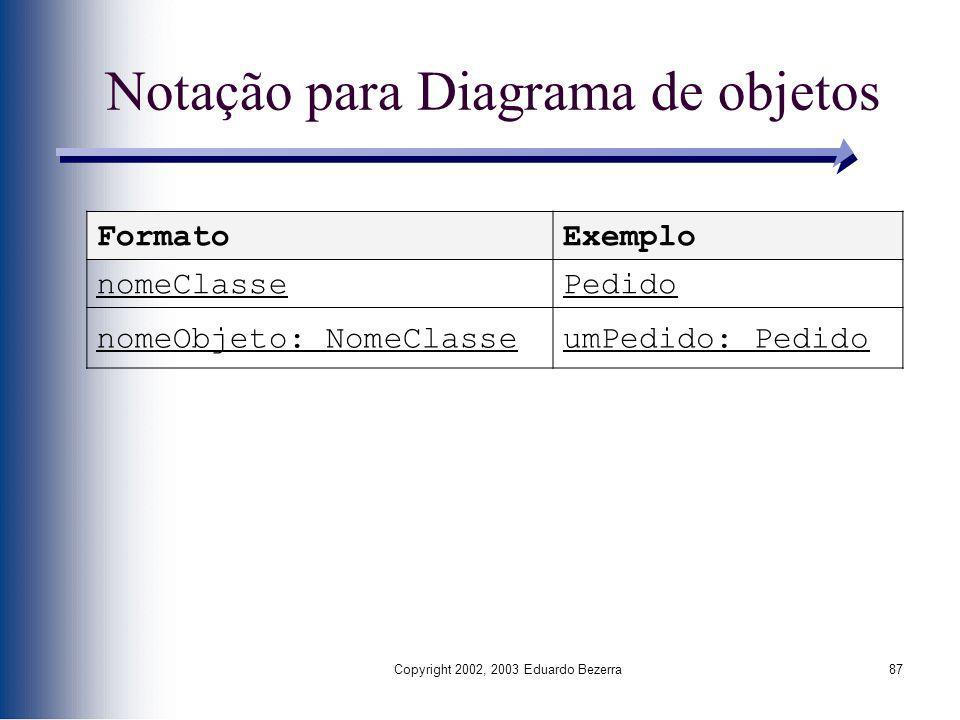 Copyright 2002, 2003 Eduardo Bezerra87 Notação para Diagrama de objetos FormatoExemplo nomeClassePedido nomeObjeto: NomeClasseumPedido: Pedido