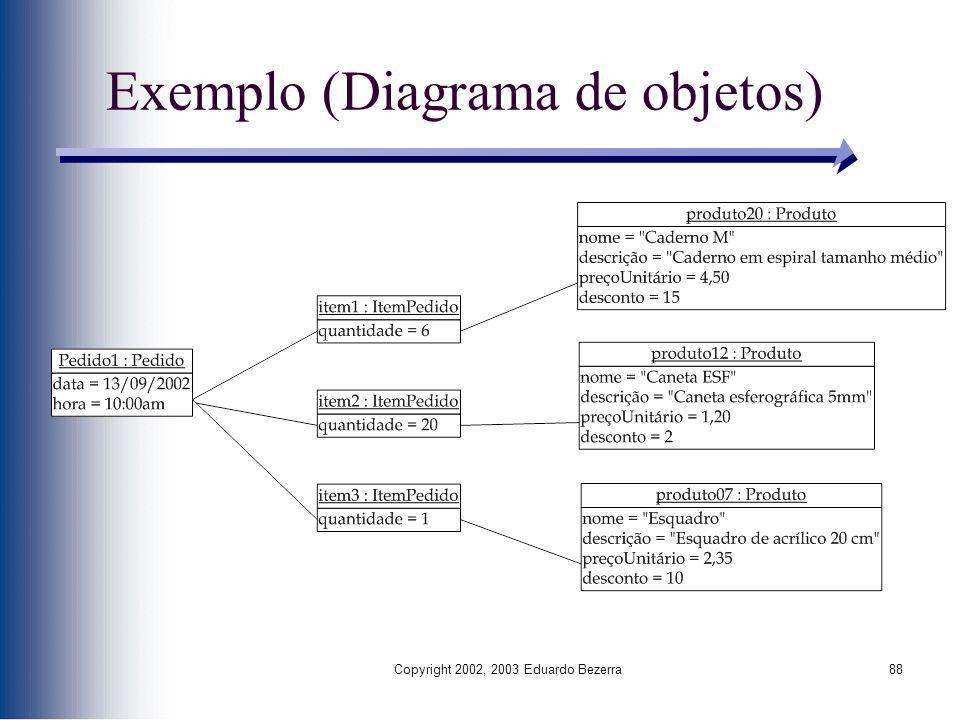 Copyright 2002, 2003 Eduardo Bezerra88 Exemplo (Diagrama de objetos)