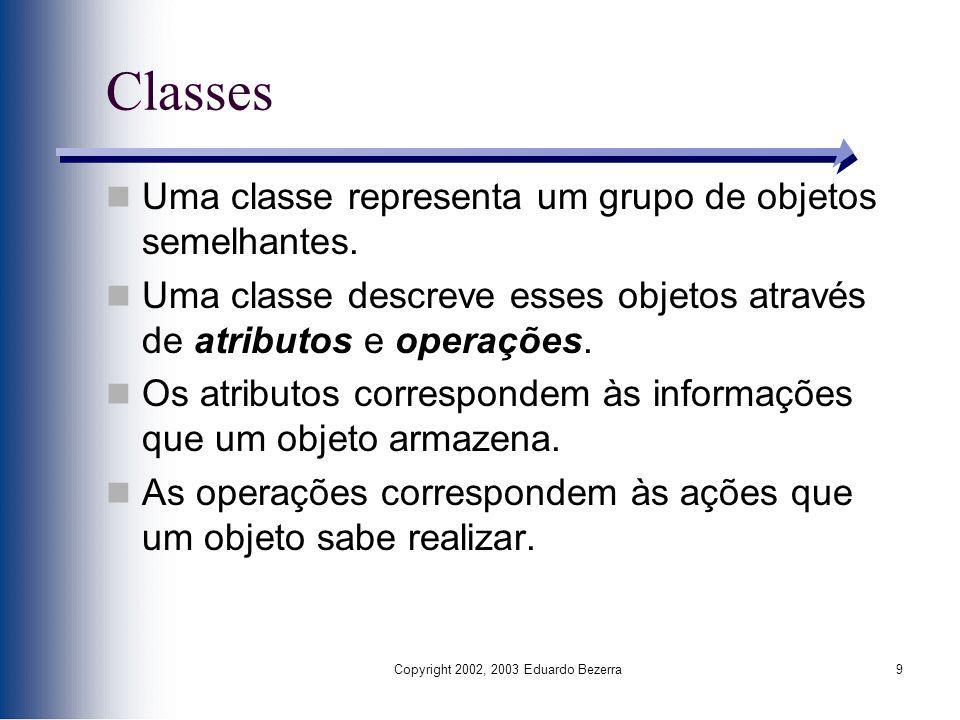 Copyright 2002, 2003 Eduardo Bezerra9 Classes Uma classe representa um grupo de objetos semelhantes. Uma classe descreve esses objetos através de atri