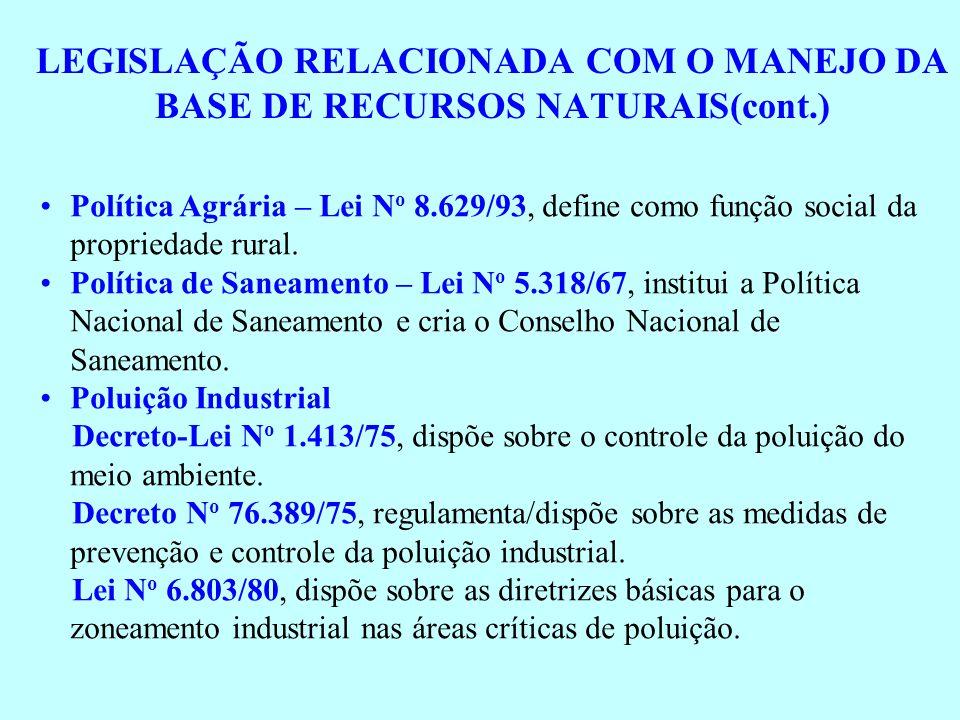 LEGISLAÇÃO RELACIONADA COM O MANEJO DA BASE DE RECURSOS NATURAIS(cont.) Política Agrária – Lei N o 8.629/93, define como função social da propriedade