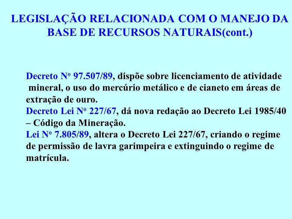 LEGISLAÇÃO RELACIONADA COM O MANEJO DA BASE DE RECURSOS NATURAIS(cont.) Decreto N o 97.507/89, dispõe sobre licenciamento de atividade mineral, o uso