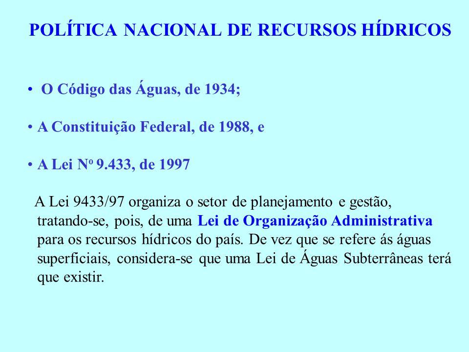 POLÍTICA NACIONAL DE RECURSOS HÍDRICOS O Código das Águas, de 1934; A Constituição Federal, de 1988, e A Lei N o 9.433, de 1997 A Lei 9433/97 organiza