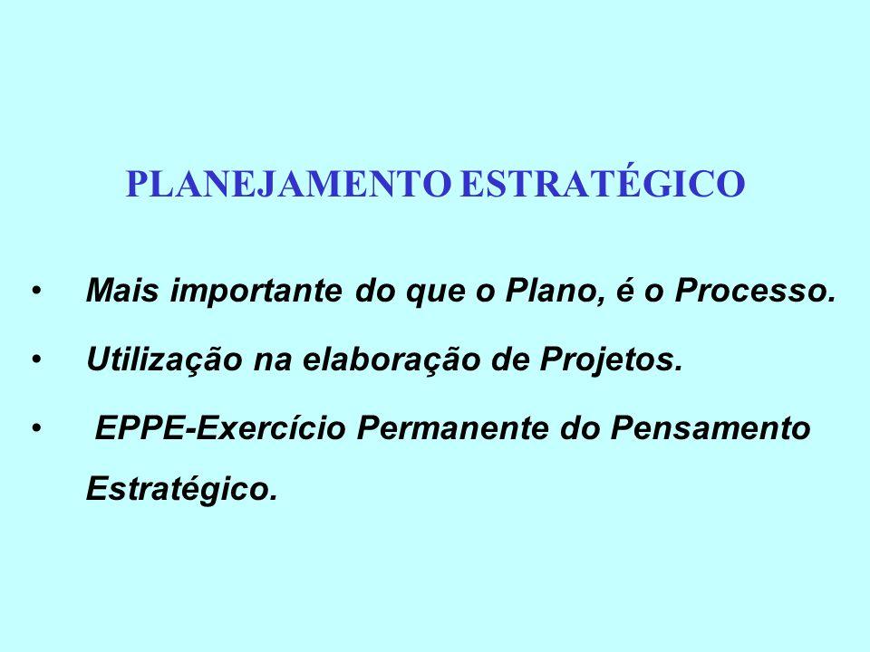 PLANEJAMENTO ESTRATÉGICO Mais importante do que o Plano, é o Processo. Utilização na elaboração de Projetos. EPPE-Exercício Permanente do Pensamento E