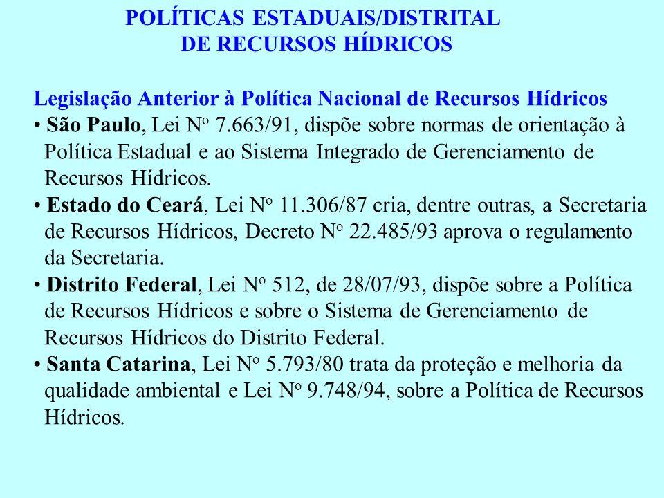POLÍTICAS ESTADUAIS/DISTRITAL DE RECURSOS HÍDRICOS Legislação Anterior à Política Nacional de Recursos Hídricos São Paulo, Lei N o 7.663/91, dispõe so