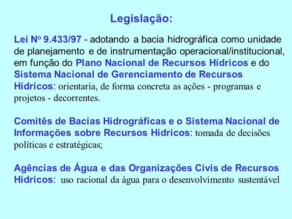 Legislação: Lei N o 9.433/97 - adotando a bacia hidrográfica como unidade de planejamento e de instrumentação operacional/institucional, em função do