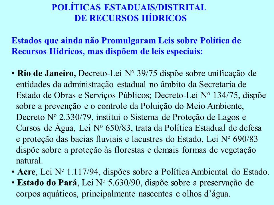 POLÍTICAS ESTADUAIS/DISTRITAL DE RECURSOS HÍDRICOS Estados que ainda não Promulgaram Leis sobre Política de Recursos Hídricos, mas dispõem de leis esp