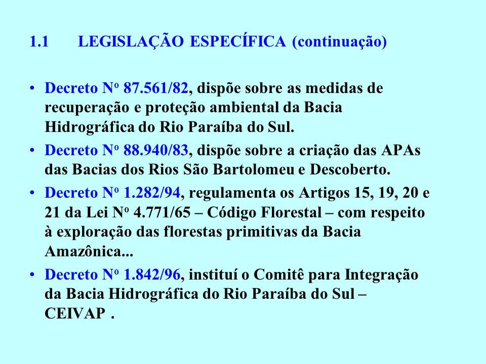 1.1LEGISLAÇÃO ESPECÍFICA (continuação) Decreto N o 87.561/82, dispõe sobre as medidas de recuperação e proteção ambiental da Bacia Hidrográfica do Rio