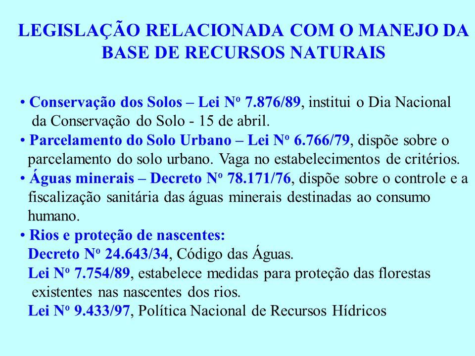 LEGISLAÇÃO RELACIONADA COM O MANEJO DA BASE DE RECURSOS NATURAIS(cont.) Cobertura vegetal e Florestas:existem cerca de 30 documentos legais tratando do assunto, em relação à Política Florestal.