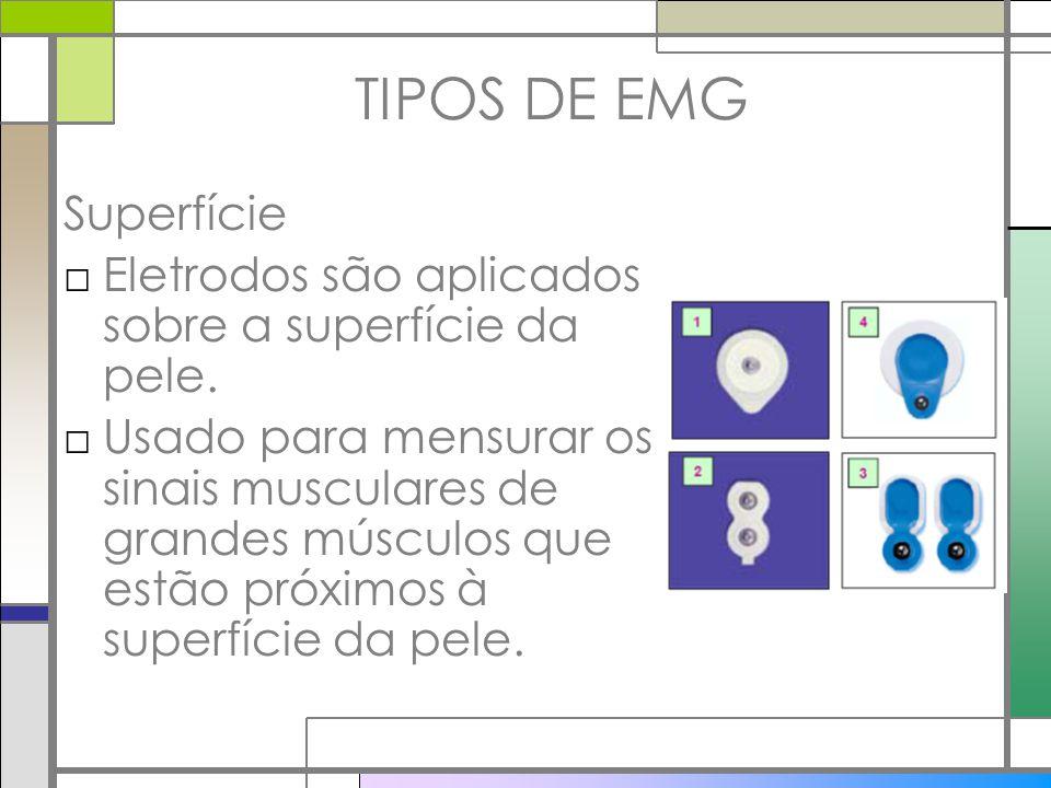 TIPOS DE EMG Superfície Eletrodos são aplicados sobre a superfície da pele. Usado para mensurar os sinais musculares de grandes músculos que estão pró