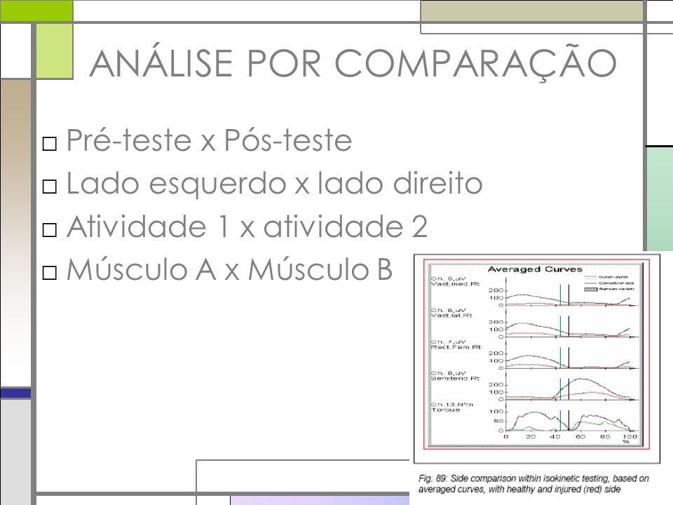 ANÁLISE POR COMPARAÇÃO Pré-teste x Pós-teste Lado esquerdo x lado direito Atividade 1 x atividade 2 Músculo A x Músculo B