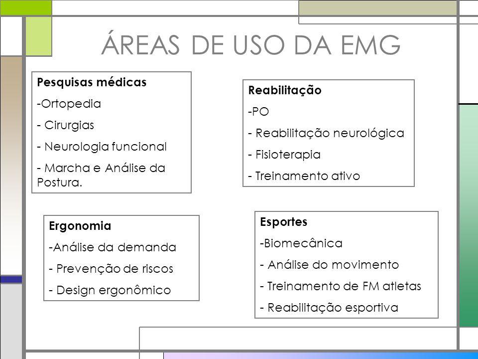 ÁREAS DE USO DA EMG Pesquisas médicas -Ortopedia - Cirurgias - Neurologia funcional - Marcha e Análise da Postura. Reabilitação -PO - Reabilitação neu
