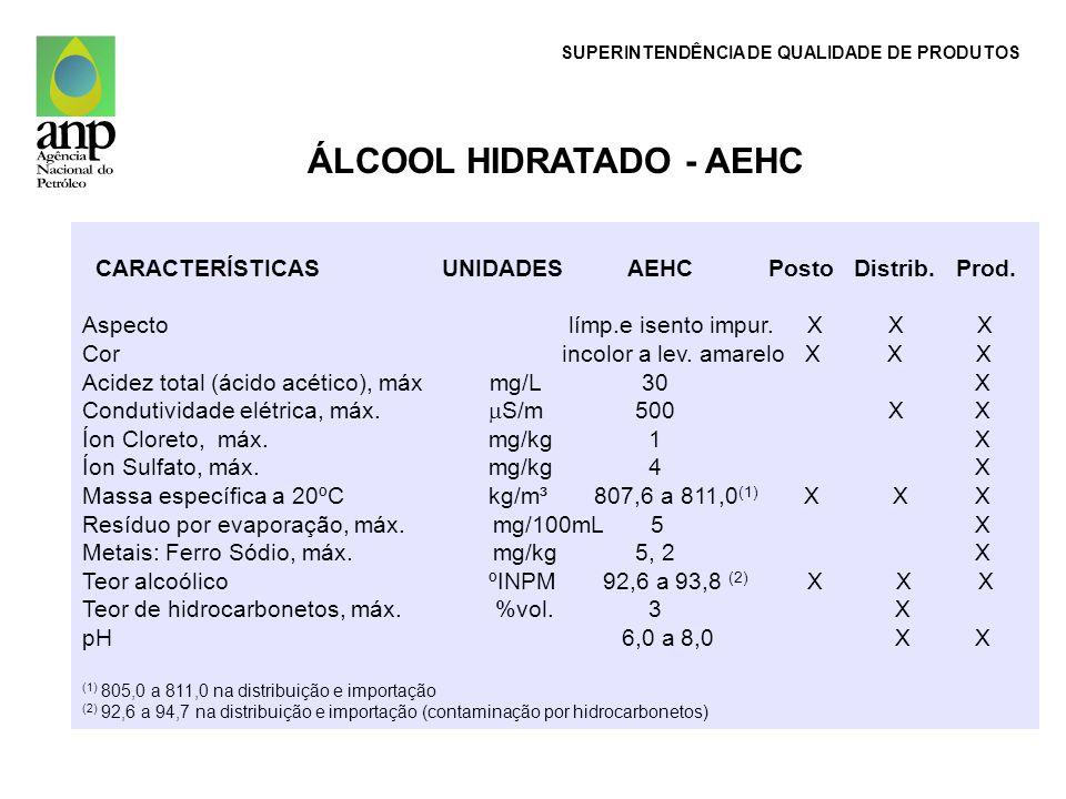 ÁLCOOL HIDRATADO - AEHC CARACTERÍSTICAS UNIDADES AEHC Posto Distrib. Prod. Aspecto límp.e isento impur. X X X Cor incolor a lev. amarelo X X X Acidez