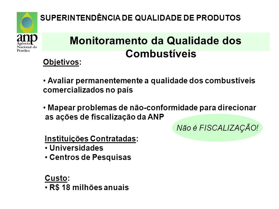 Instituições Contratadas: Universidades Centros de Pesquisas Objetivos: Avaliar permanentemente a qualidade dos combustíveis comercializados no país M