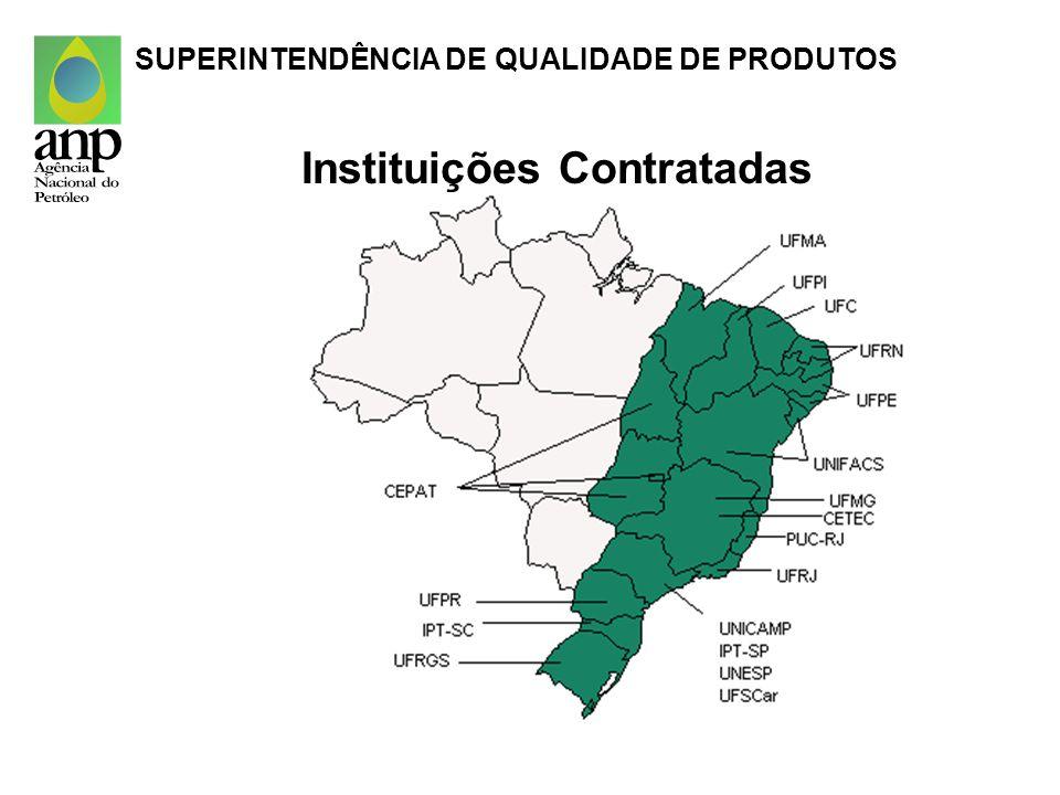 Instituições Contratadas SUPERINTENDÊNCIA DE QUALIDADE DE PRODUTOS