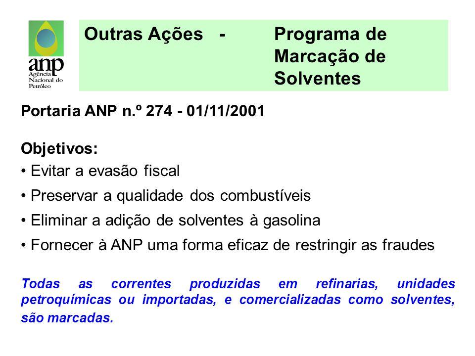 Outras Ações -Programa de Marcação de Solventes Portaria ANP n.º 274 - 01/11/2001 Objetivos: Evitar a evasão fiscal Preservar a qualidade dos combustí