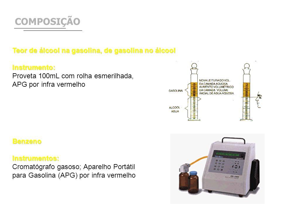 COMPOSIÇÃO Teor de álcool na gasolina, de gasolina no álcool Instrumento: Proveta 100mL com rolha esmerilhada, APG por infra vermelho Benzeno Instrume