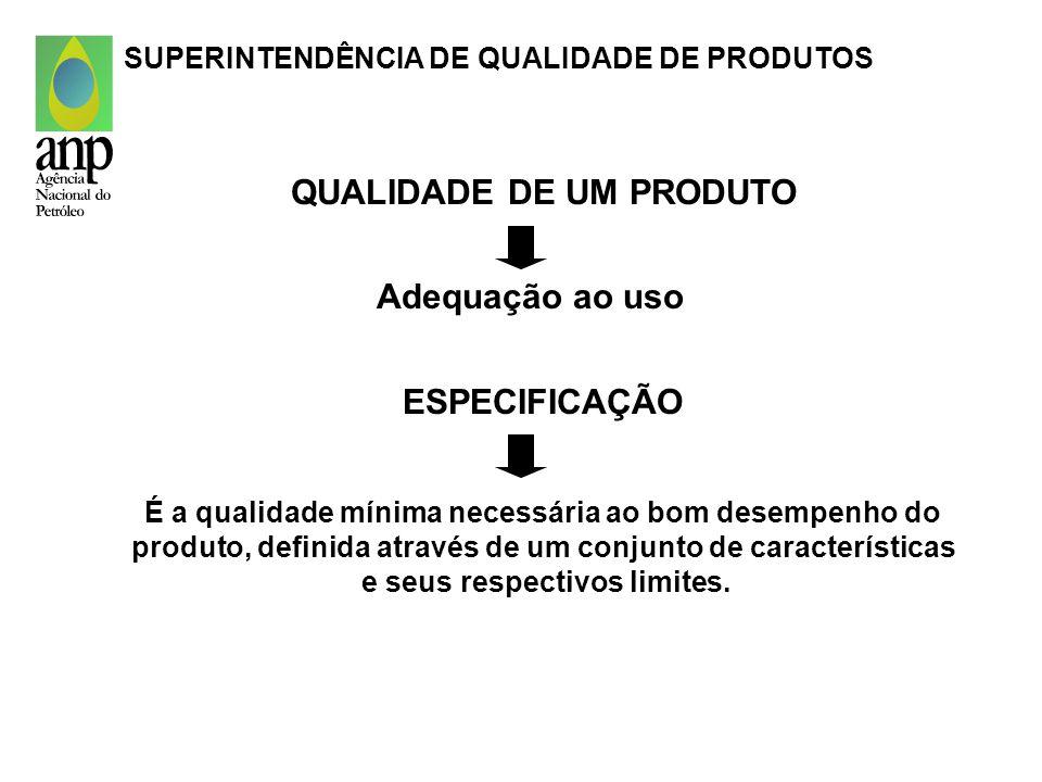 ESPECIFICAÇÃO É a qualidade mínima necessária ao bom desempenho do produto, definida através de um conjunto de características e seus respectivos limi