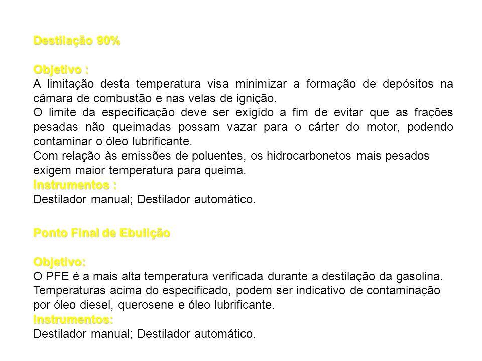 Destilação 90% Objetivo : A limitação desta temperatura visa minimizar a formação de depósitos na câmara de combustão e nas velas de ignição. O limite
