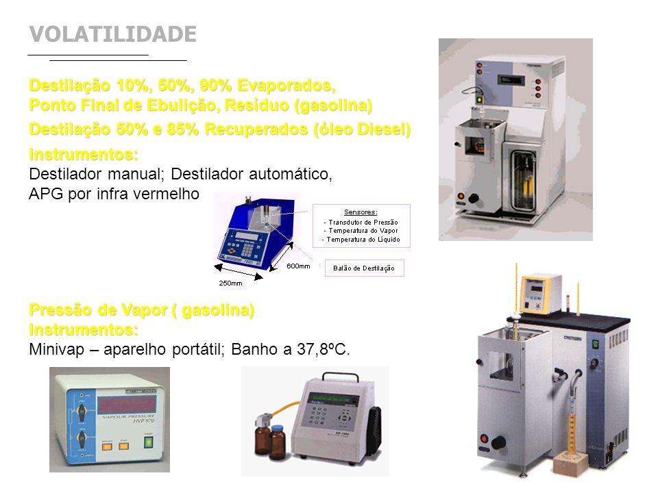 VOLATILIDADE Destilação 10%, 50%, 90% Evaporados, Ponto Final de Ebulição, Resíduo (gasolina) Instrumentos: Destilador manual; Destilador automático,