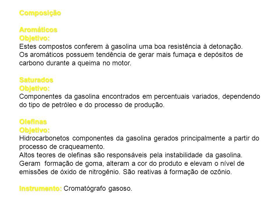 ComposiçãoAromáticosObjetivo: Estes compostos conferem à gasolina uma boa resistência à detonação. Os aromáticos possuem tendência de gerar mais fumaç