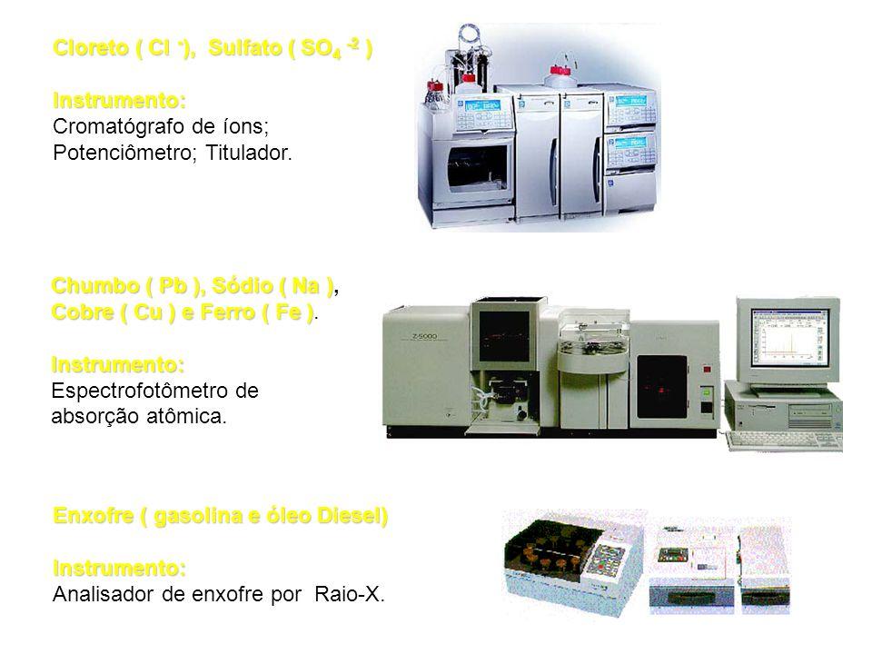 Cloreto ( Cl - ), Sulfato ( SO 4 -2 ) Instrumento: Cromatógrafo de íons; Potenciômetro; Titulador. Chumbo ( Pb ), Sódio ( Na ) Chumbo ( Pb ), Sódio (