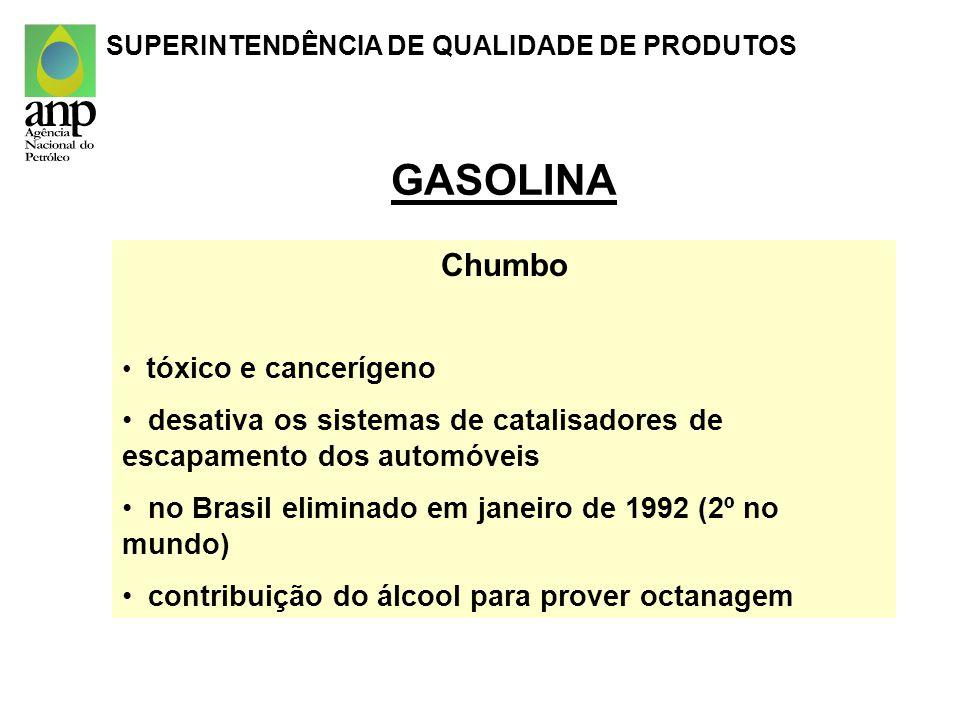 GASOLINA Chumbo tóxico e cancerígeno desativa os sistemas de catalisadores de escapamento dos automóveis no Brasil eliminado em janeiro de 1992 (2º no