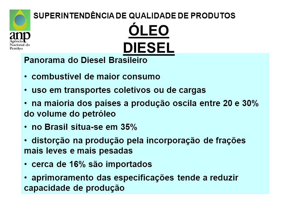 Panorama do Diesel Brasileiro combustível de maior consumo uso em transportes coletivos ou de cargas na maioria dos países a produção oscila entre 20