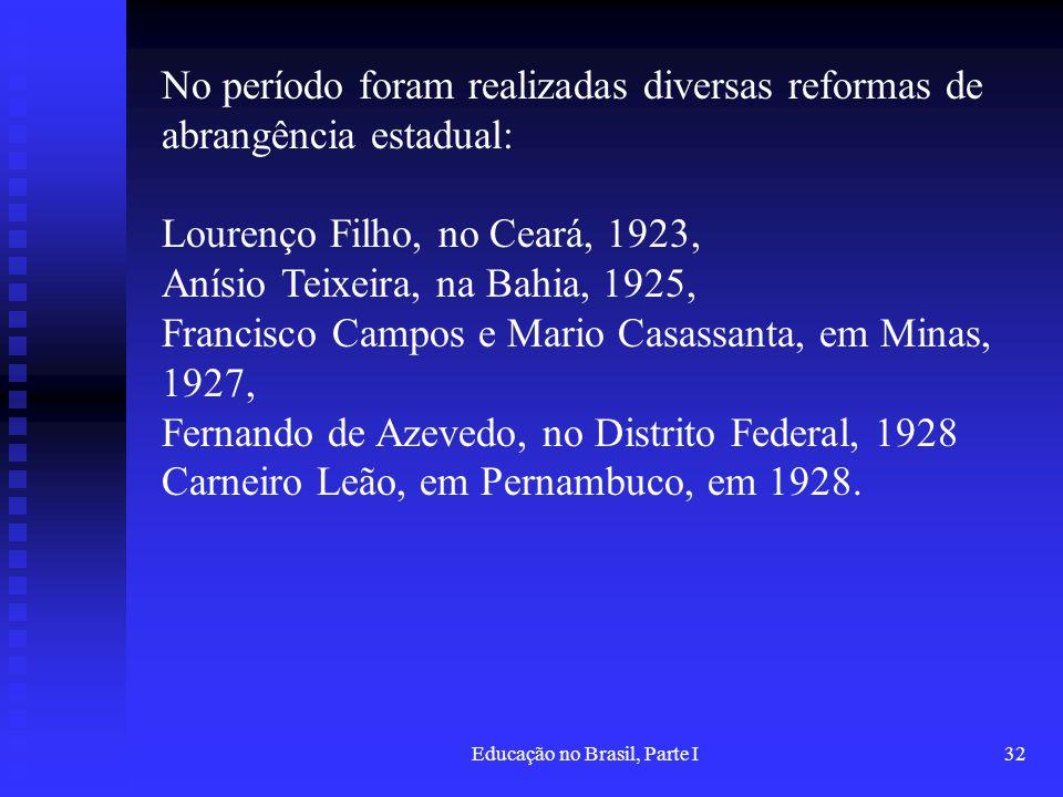 Educação no Brasil, Parte I32 No período foram realizadas diversas reformas de abrangência estadual: Lourenço Filho, no Ceará, 1923, Anísio Teixeira,