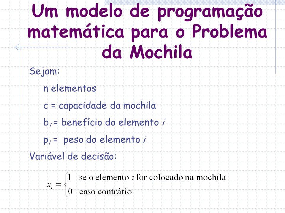 Um modelo de programação matemática para o Problema da Mochila