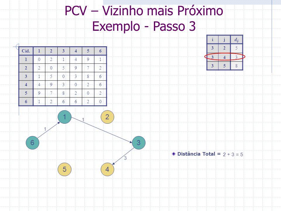 PCV – Vizinho mais Próximo Exemplo - Passo 4 1 4 ijd ij 429 452 3 2 5 6 Cid.123456 1021491 2205972 3150386 4493026 5978202 6126620 Distância Total = 5 + 2 = 7 1 1 3 2