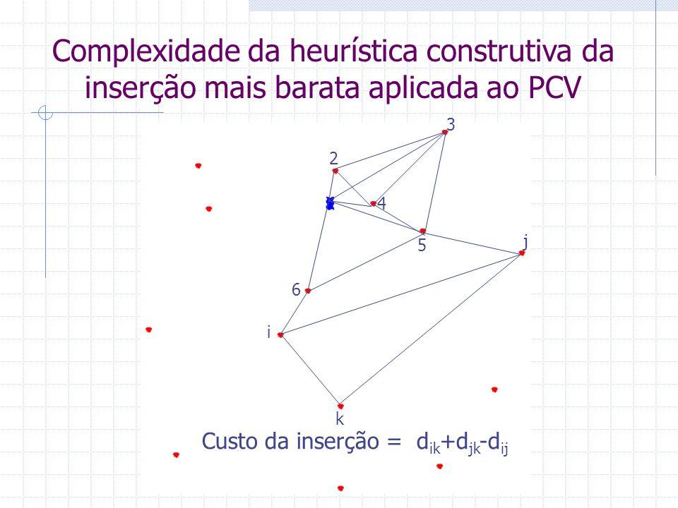 Complexidade da heurística construtiva da inserção mais barata aplicada ao PCV Iteração Número de avaliações 13(N - 3) 24(N - 4)...