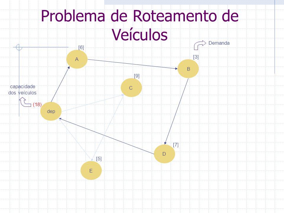 Formulação Matemática para o Problema de Roteamento de Veículos Dados de entrada: Cidades: Conjunto formado por Depósito e Clientes d ij = distância entre as cidades i e j demanda i = demanda da cidade i (demanda dep = 0) Variáveis de decisão: x ij = 1 se a aresta (i,j) será usada; 0, caso contrário f ij = quantidade de fluxo de i para j Função objetivo: