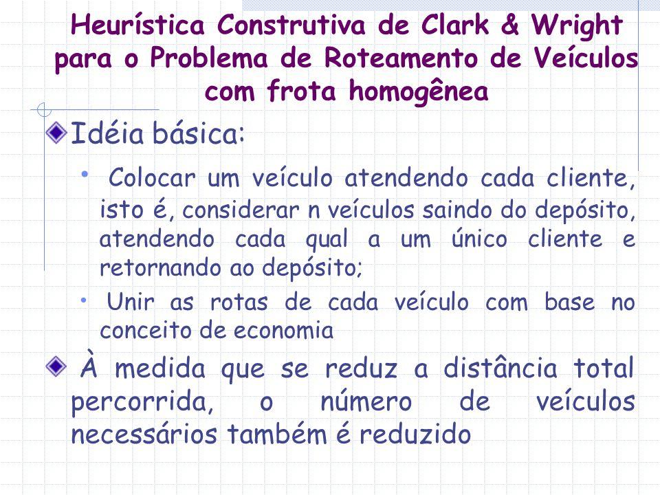 Heurística Construtiva de Clark & Wright para o Problema de Roteamento de Veículos com frota homogênea 0 i j Economia (saving) s ij = d i0 + d 0j - d ij (a) Rota inicial(b) Rota combinada i e j devem ser clientes das extremidades das rotas i j 0
