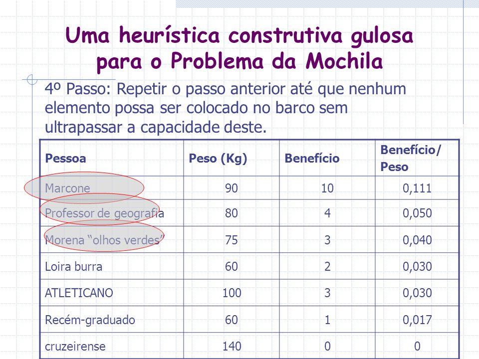 Heurística de construção gulosa * Considera-se um problema de maximização