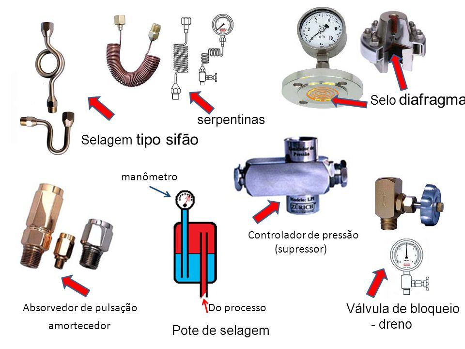 Selagem tipo sifão serpentinas Absorvedor de pulsação amortecedor Controlador de pressão (supressor) Selo diafragma Válvula de bloqueio - dreno Pote de selagem manômetro Do processo