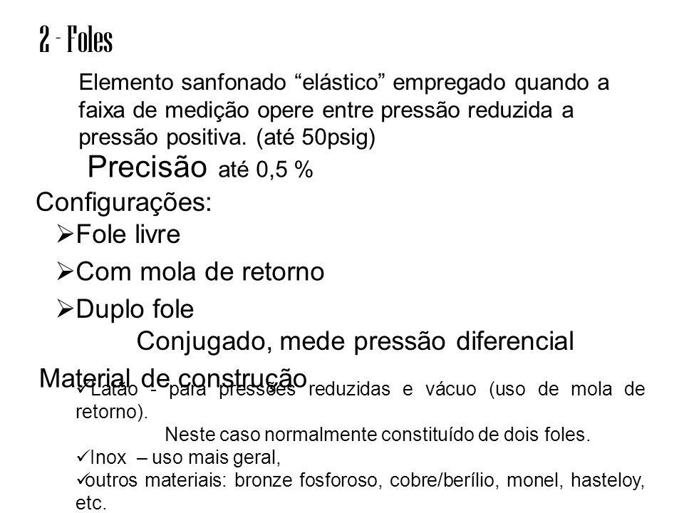 Latão - para pressões reduzidas e vácuo (uso de mola de retorno).