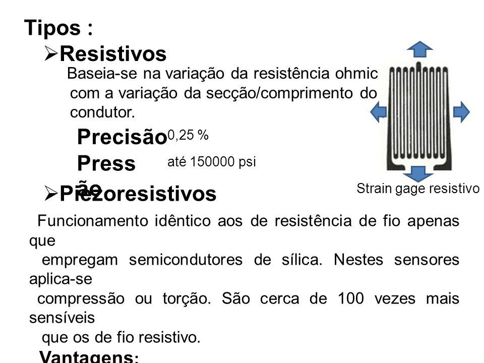 Tipos : Resistivos Baseia-se na variação da resistência ohmica com a variação da secção/comprimento do condutor.