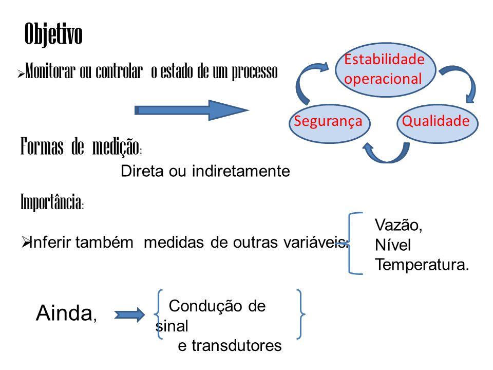 Objetivo Direta ou indiretamente Importância : Inferir também medidas de outras variáveis : Monitorar ou controlar o estado de um processo SegurançaQualidade Estabilidade operacional Formas de medição : Vazão, Nível Temperatura.
