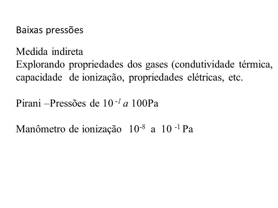 Baixas pressões Medida indireta Explorando propriedades dos gases (condutividade térmica, capacidade de ionização, propriedades elétricas, etc.