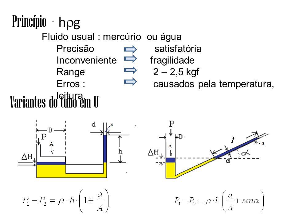 Princípio - h g Fluido usual : mercúrio ou água Precisão satisfatória Inconveniente fragilidade Range 2 – 2,5 kgf Erros : causados pela temperatura, leitura.