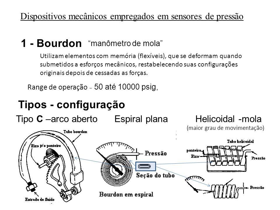 Dispositivos mecânicos empregados em sensores de pressão 1 - Bourdon manômetro de mola Range de operação – 50 até 10000 psig, Utilizam elementos com memória (flexíveis), que se deformam quando submetidos a esforços mecânicos, restabelecendo suas configurações originais depois de cessadas as forças.